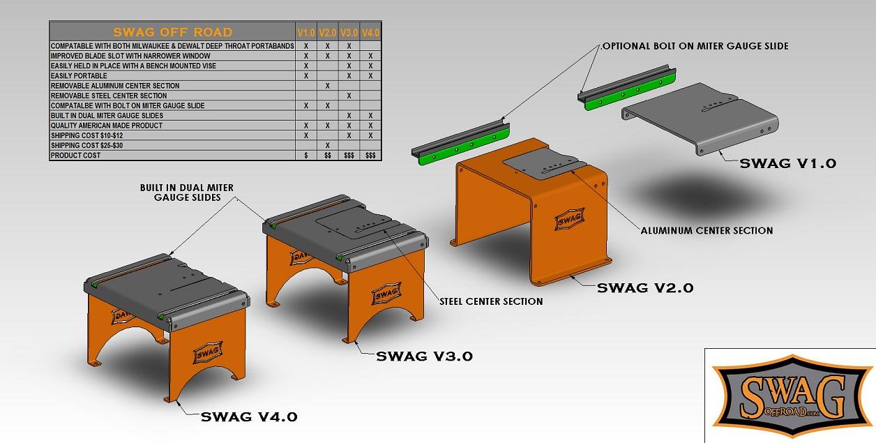 Swag Portaband Tables V1 0 V2 V3 New Designs Jkowners Jeep Wrangler Jk Forum
