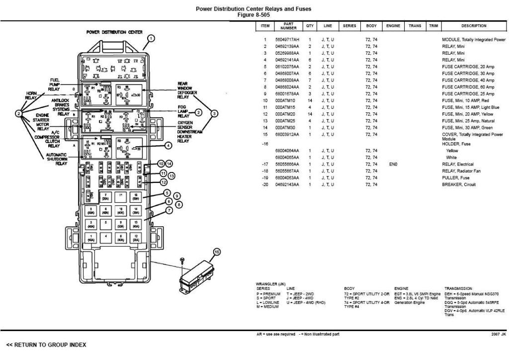12326 clicking fuse box power distribution center 1993 jeep fuse box cable jeep wiring diagrams for diy car repairs 2008 jeep wrangler jk wiring diagram at virtualis.co