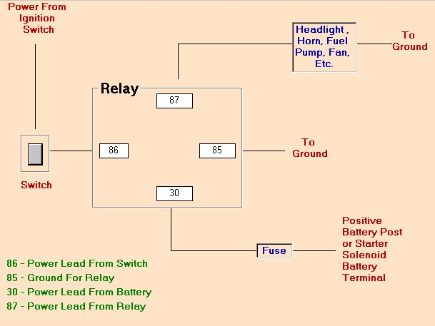 pilot fog light relay wiring diagram wiring diagrams bosch fog light relay wiring diagram the