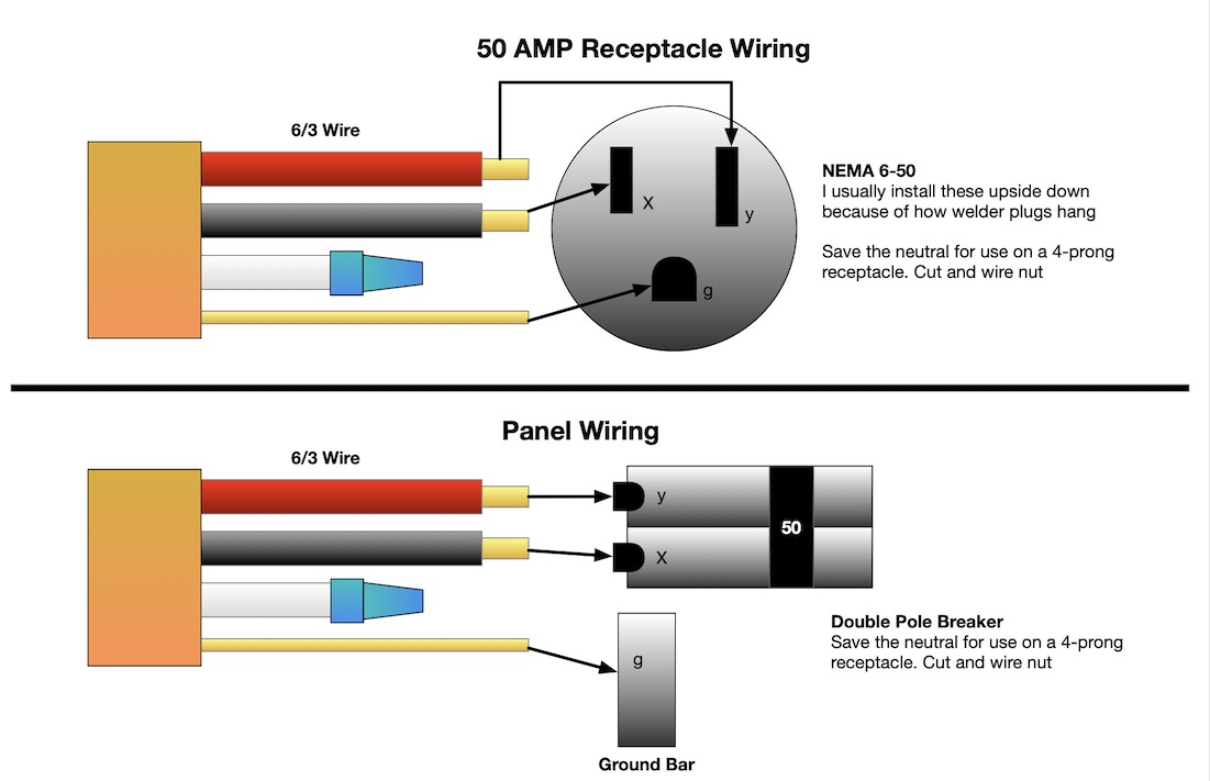 220 welder wiring diagram welder receptacle wiring diagram wiring diagram data  welder receptacle wiring diagram